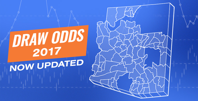 Draw odds have been updated for 2017 and includes Arizona