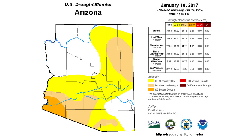 Arizona drought monitor January 2017