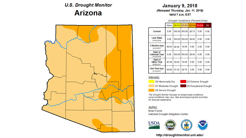 Arizona drought monitor January 2018