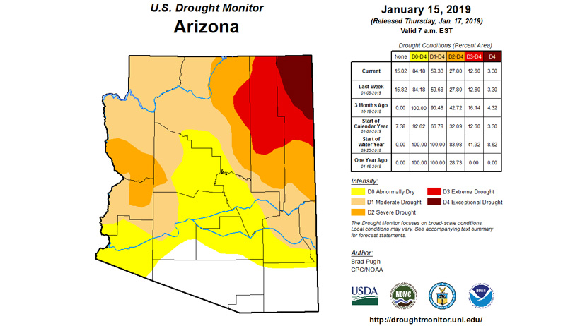 Arizona drought status January 2019