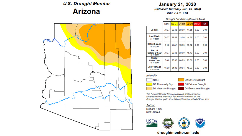 Current Arizona drought status as of late January 2020