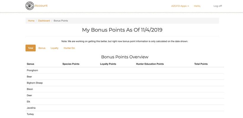 Finding how many Arizona bonus points you have