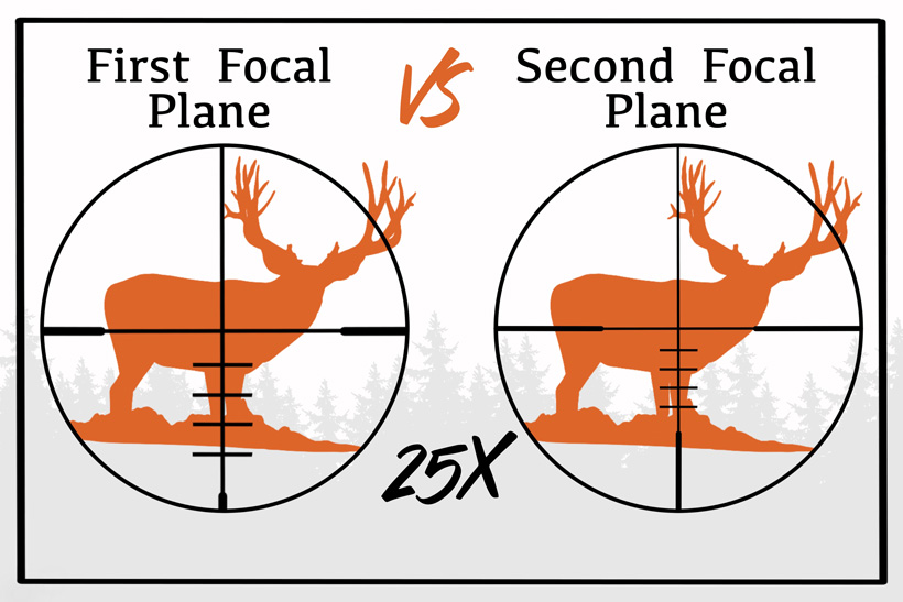 First focal plane vs second focal plane at 25 power