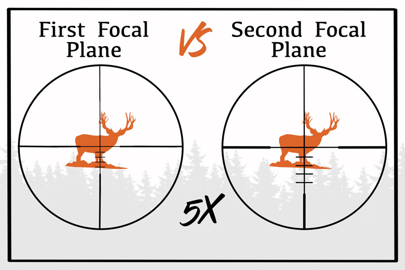 First focal plane vs second focal plane at 5 power