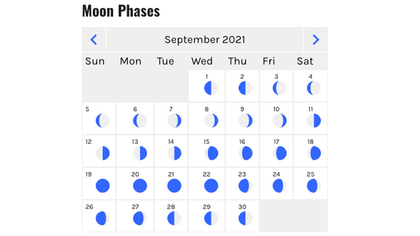 Moon phases on unit profiles