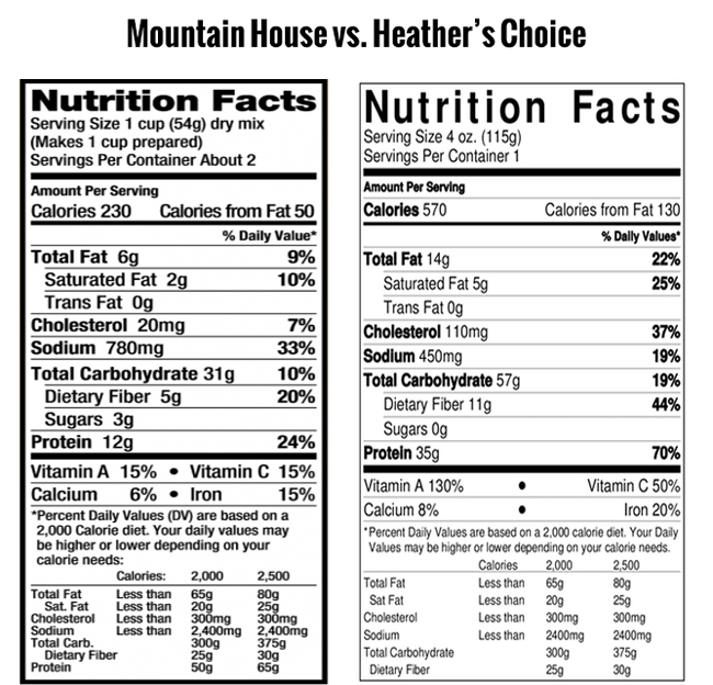 Mountain House vs Heathers Choice backpacking meals