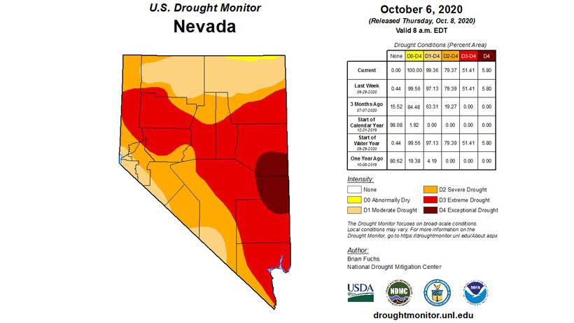 Nevada Drought Status as of October 6