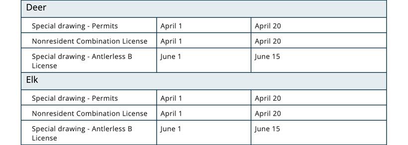 Screenshot of Montana deer and elk application deadlines