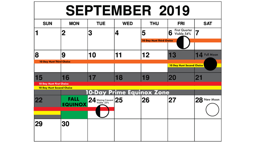 September 2019 equinox and moon phase elk hunt planner