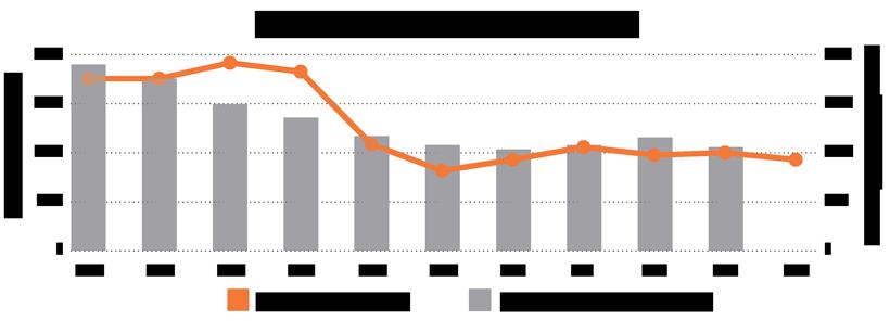 Tags issued vs. elk population estimate