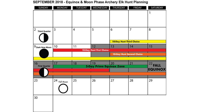 The Equinox Moon Phase Elk Hunt Planner