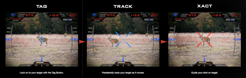 TrackingPoint rifles can tag and track an object