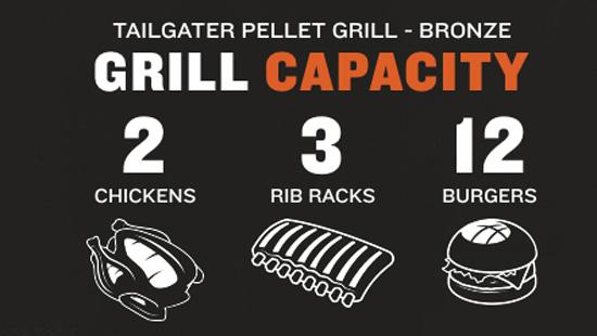 Traeger grill food capacity