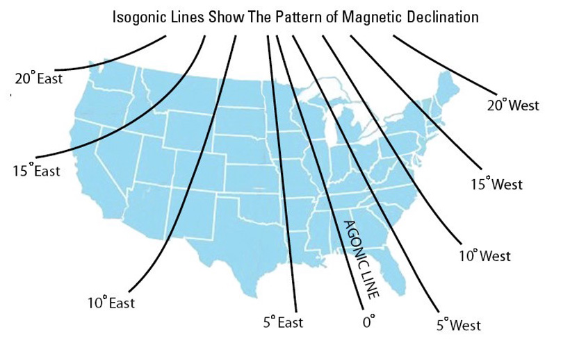 USGS Magnetic Declination